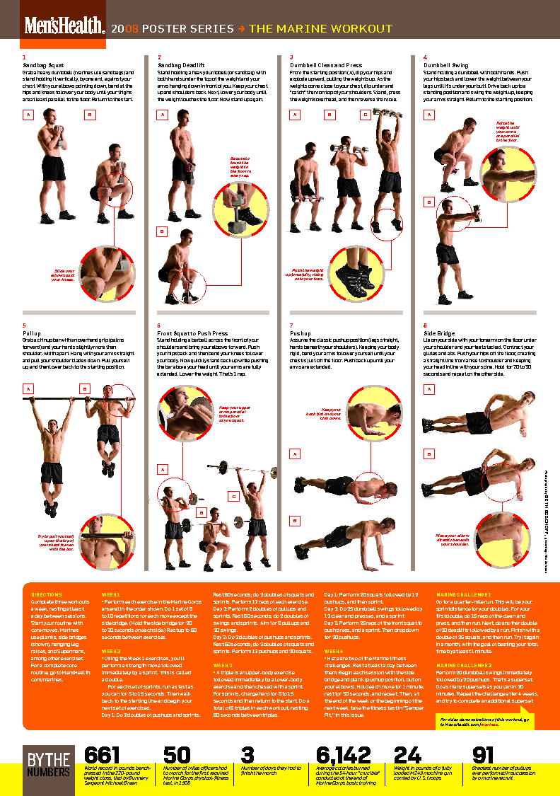 Mar08_Semper_Fit_Poster-1