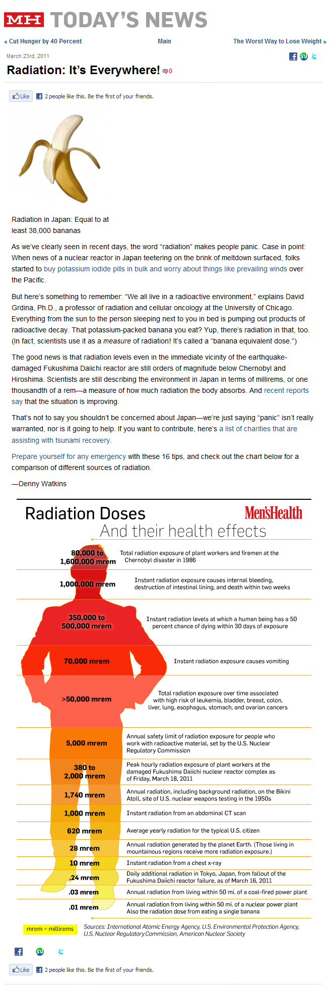 Men's Health_ Common Radiation Levels_crop